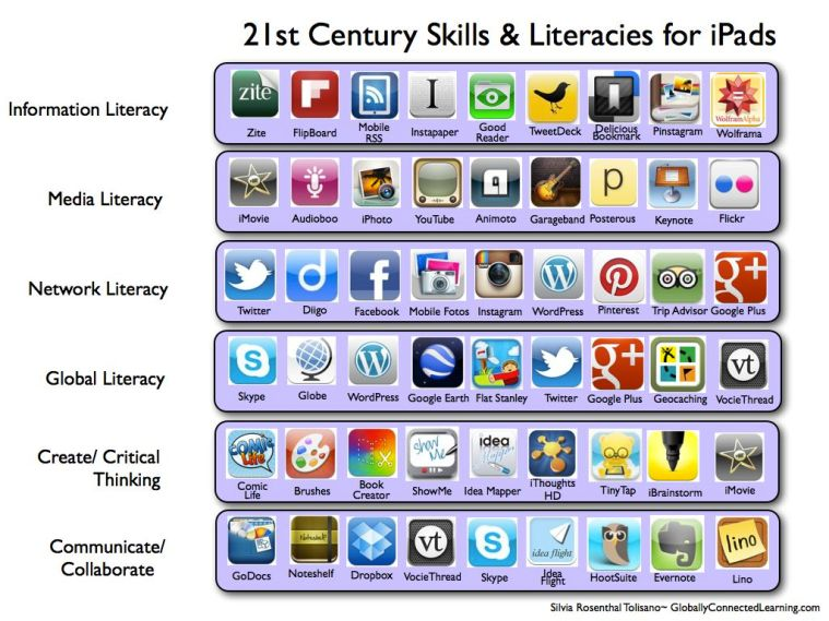 App-Tool-Grids-21st-century